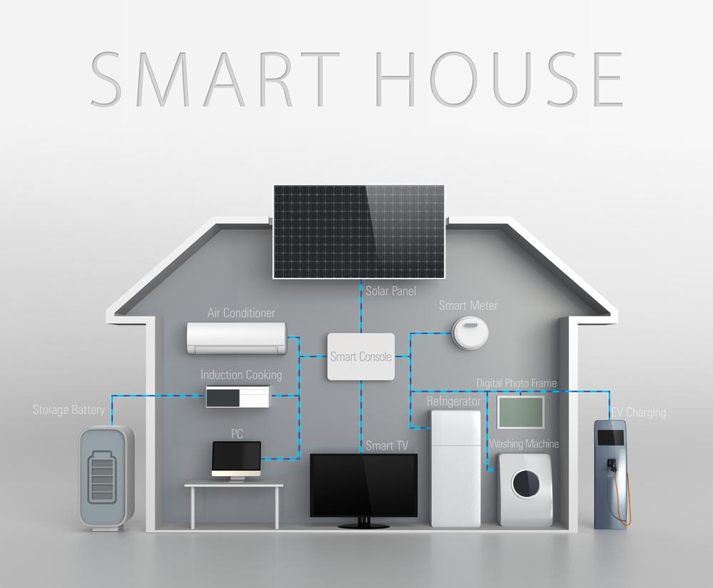 huis met thuisbatterij